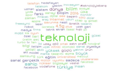 Ipsos – Türkiye Teknoloji Yolculuğunun Neresinde?