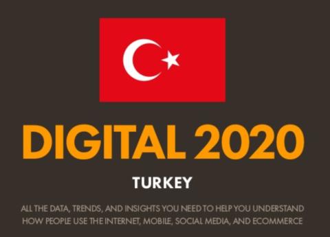 Dijilopedi – 2020 Türkiye İnternet Kullanımı ve Sosyal Medya İstatistikleri